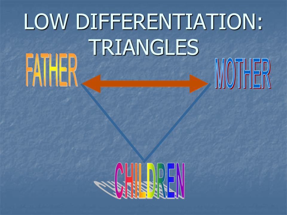 LOW DIFFERENTIATION: TRIANGLES