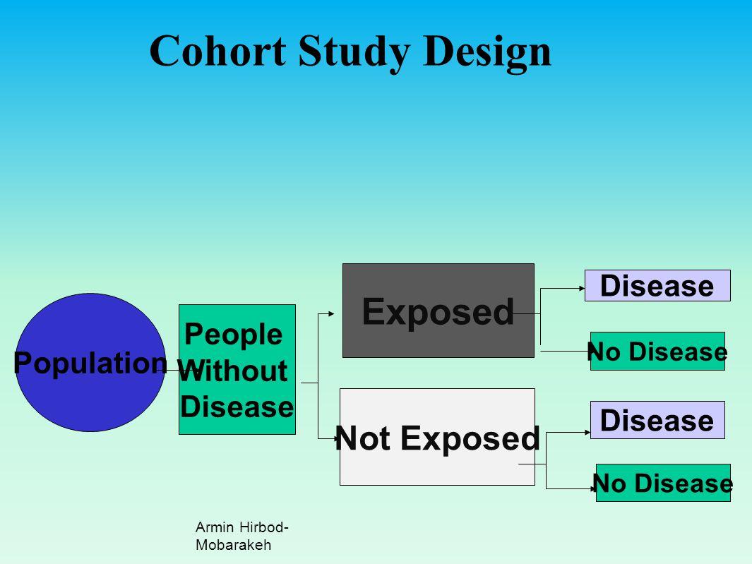 Cohort Study Design Exposed Not Exposed Disease No Disease Population Disease People Without Disease Armin Hirbod- Mobarakeh