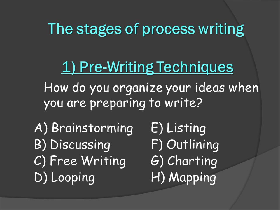 The stages of process writing 1) Pre-Writing Techniques A) Brainstorming B) Discussing C) Free Writing D) Looping E) Listing F) Outlining G) Charting