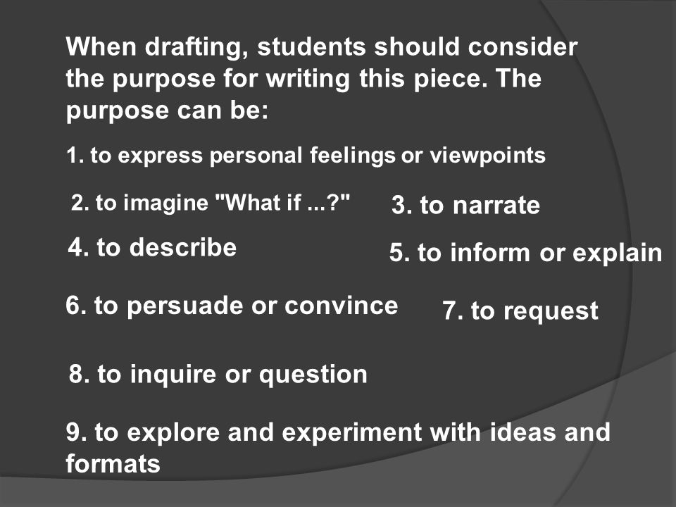 When drafting, students should consider the purpose for writing this piece. The purpose can be: 1. to express personal feelings or viewpoints 2. to im