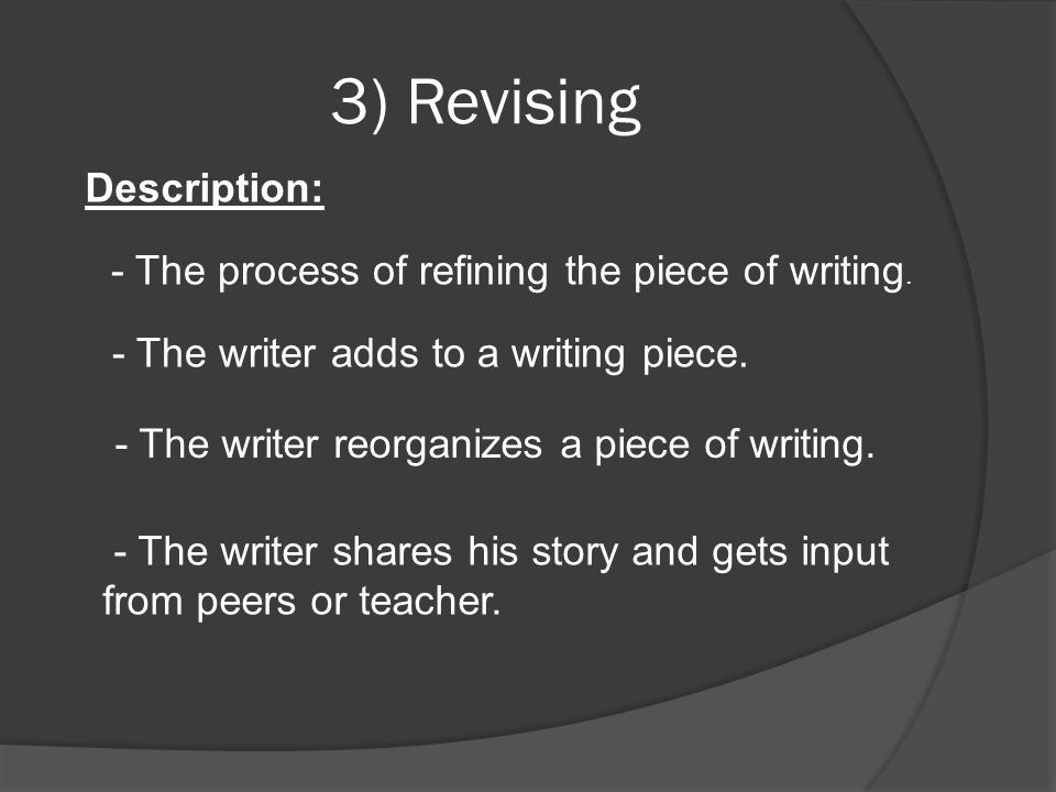 3) Revising Description: - The process of refining the piece of writing. - The writer adds to a writing piece. - The writer reorganizes a piece of wri