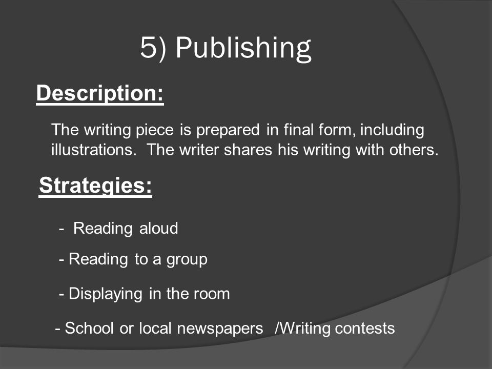 5) Publishing Description: The writing piece is prepared in final form, including illustrations. The writer shares his writing with others. Strategies