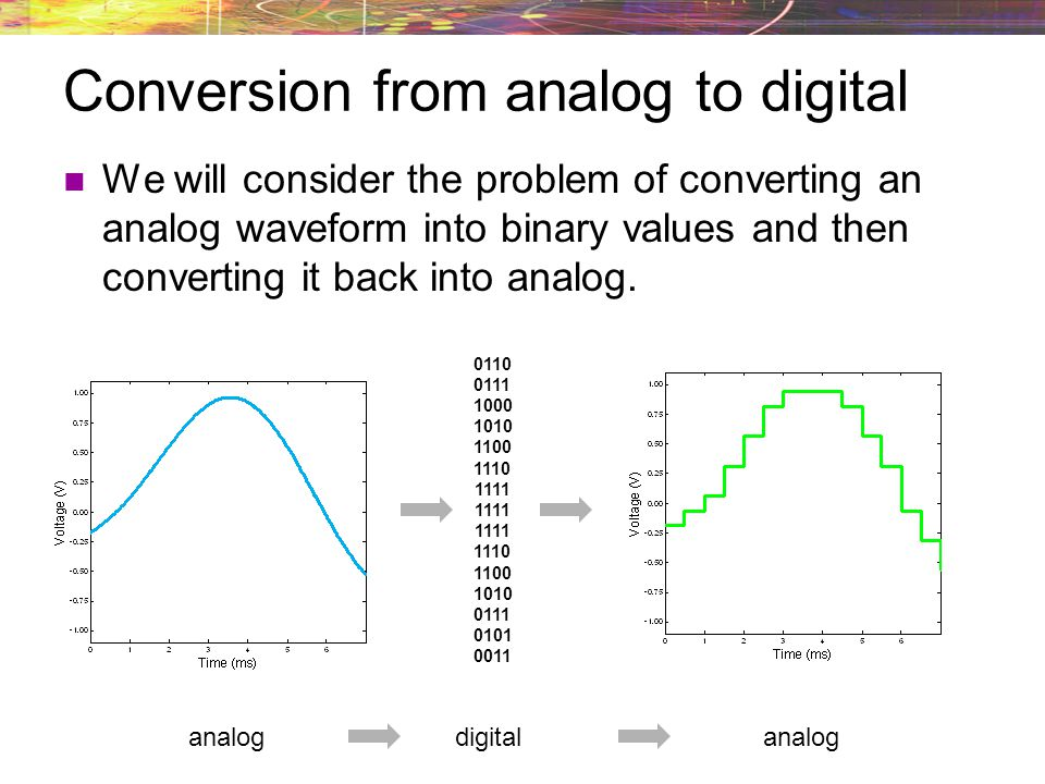 Conversion from analog to digital We will consider the problem of converting an analog waveform into binary values and then converting it back into analog.