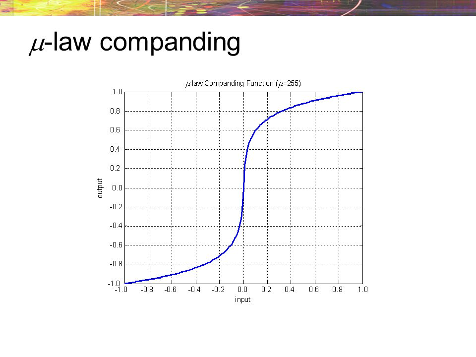 -law companding One commonly used companding function is called -law companding defined as PCM telephone systems is the U.S., Canada and Japan -law co