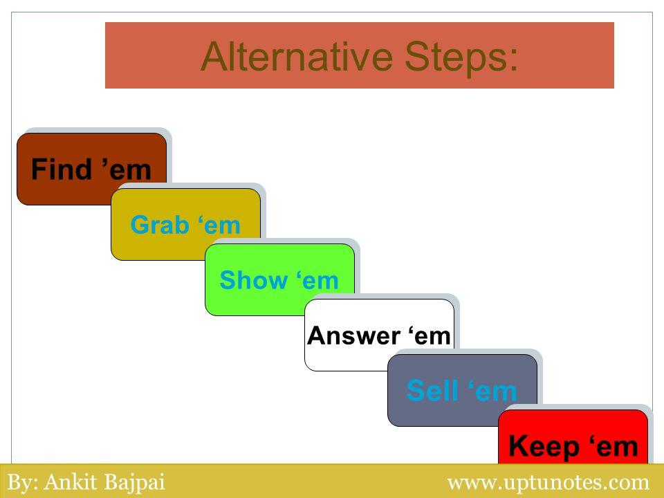 Alternative Steps: Find em Grab em Show em Answer em Sell em Keep em By: Ankit Bajpai www.uptunotes.com