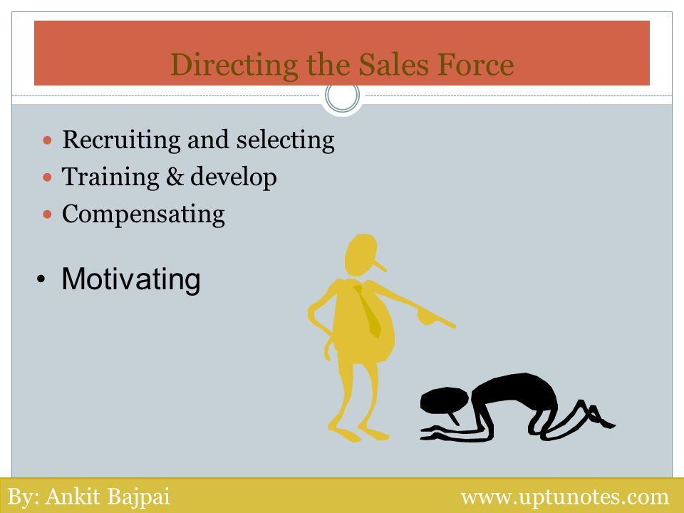 Directing the Sales Force Recruiting and selecting Training & develop Compensating Motivating By: Ankit Bajpai www.uptunotes.com
