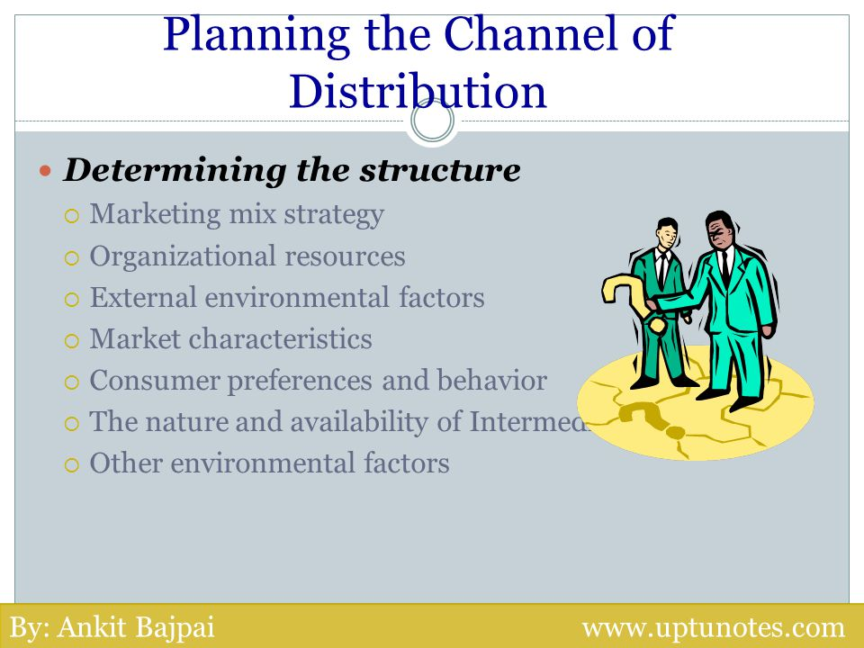 Planning the Channel of Distribution Determining the structure Marketing mix strategy Organizational resources External environmental factors Market c