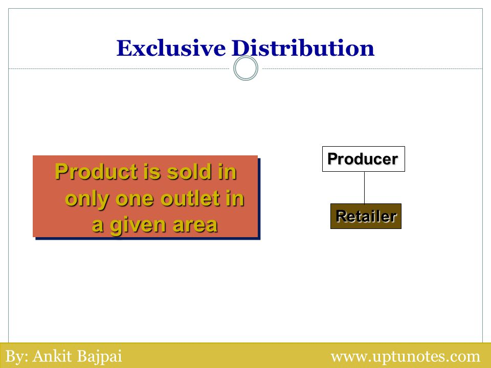 Product is sold in only one outlet in a given area Producer Retailer Exclusive Distribution By: Ankit Bajpai www.uptunotes.com