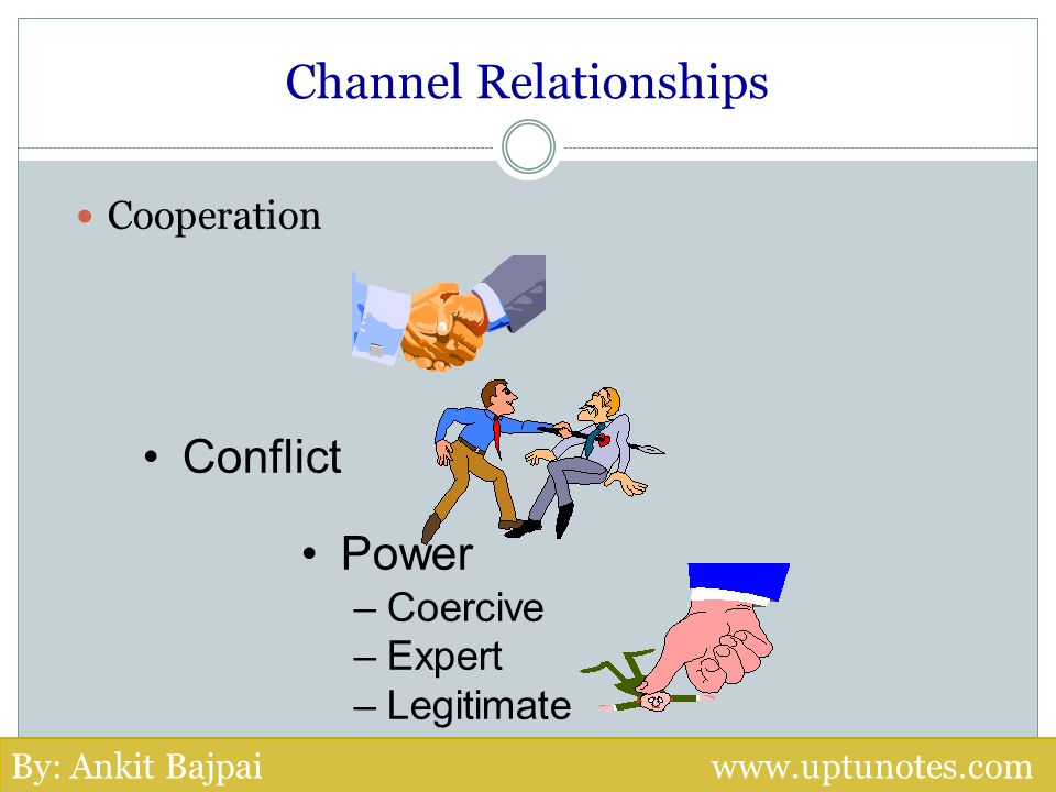 Channel Relationships Cooperation Conflict Power –Coercive –Expert –Legitimate By: Ankit Bajpai www.uptunotes.com