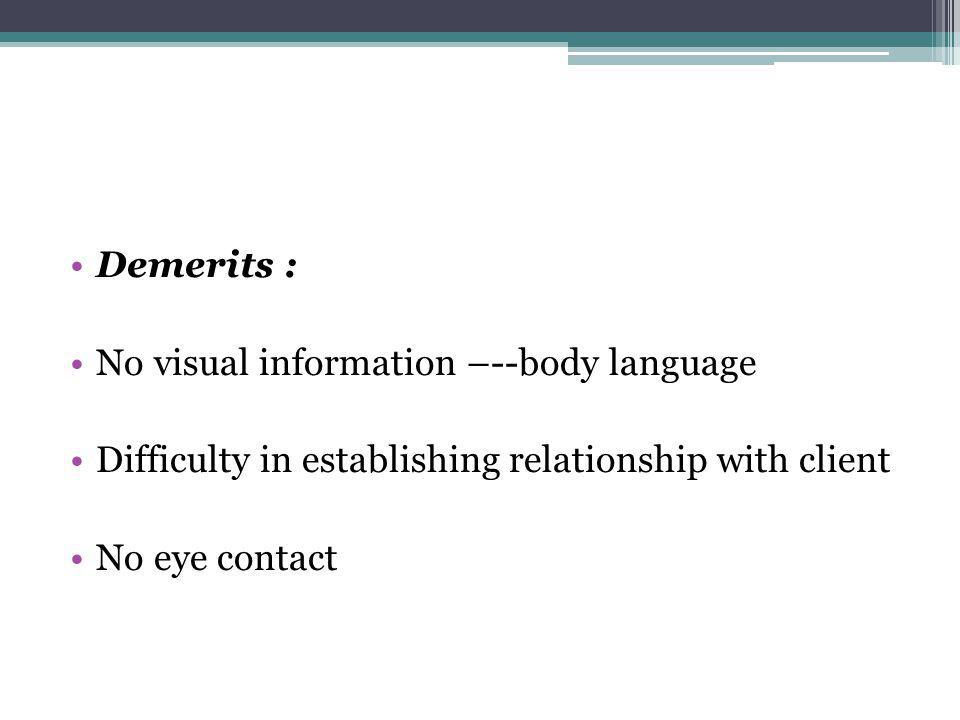 Demerits : No visual information –--body language Difficulty in establishing relationship with client No eye contact