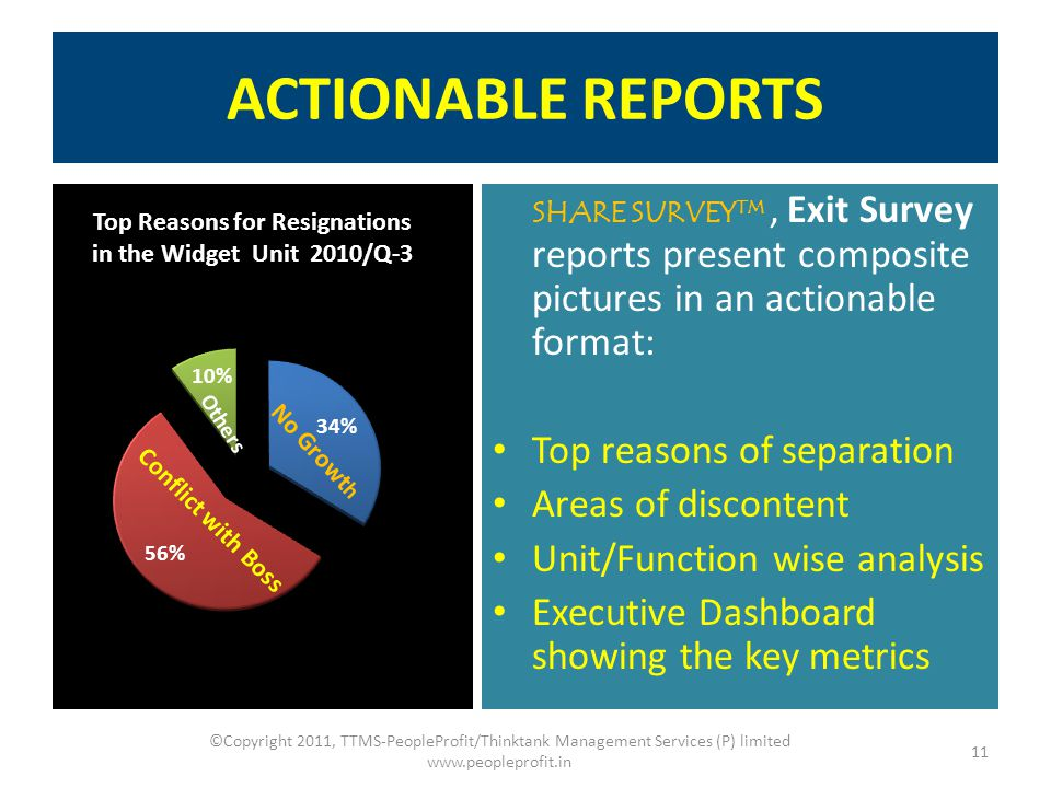 ACTIONABLE REPORTS SHARE SURVEY TM, Exit Survey reports present composite pictures in an actionable format: Top reasons of separation Areas of discont
