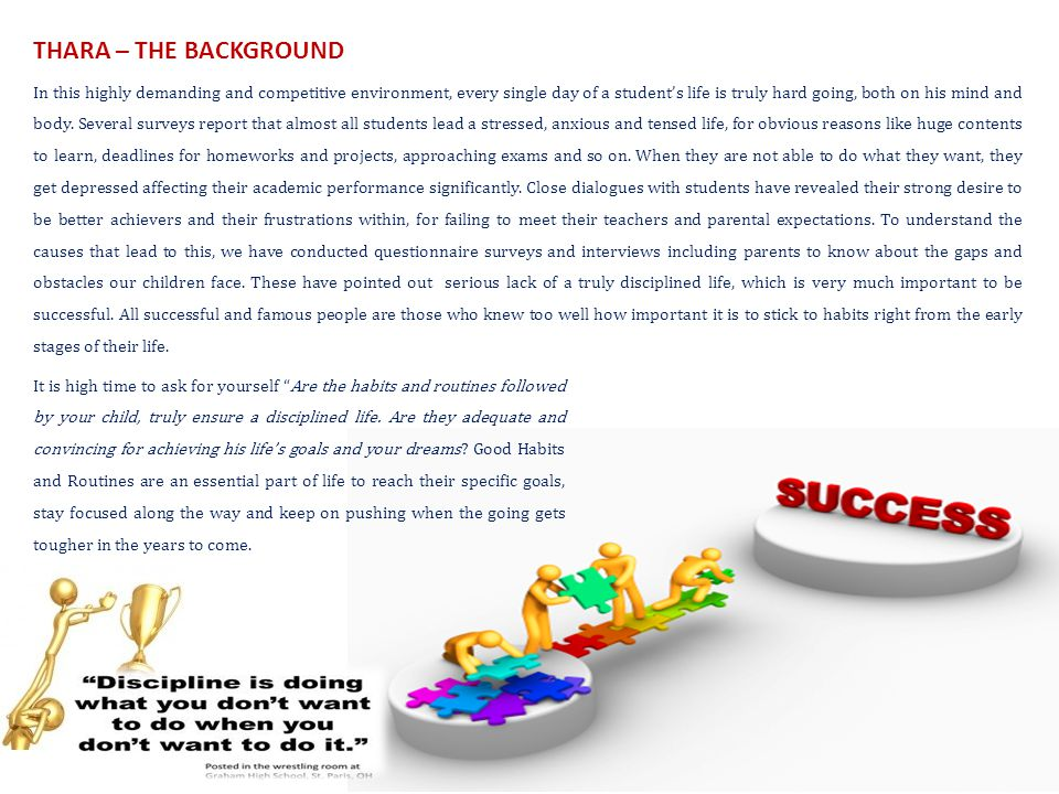 Little Kingdom Gurukul is the expression of our wish to answer the questions raised, by presenting a positive message that enables our children to fin