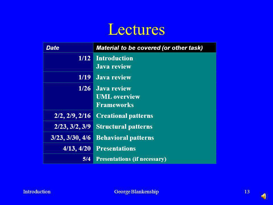 IntroductionGeorge Blankenship12 Course Outline Five sections –One lecture on the fundamental concepts –Three lectures Java review –One lecture on frameworks –Three lectures on each of the three pattern classes with examination of code using the patterns –Student presentations of projects using the concepts Homework and research projects Research paper