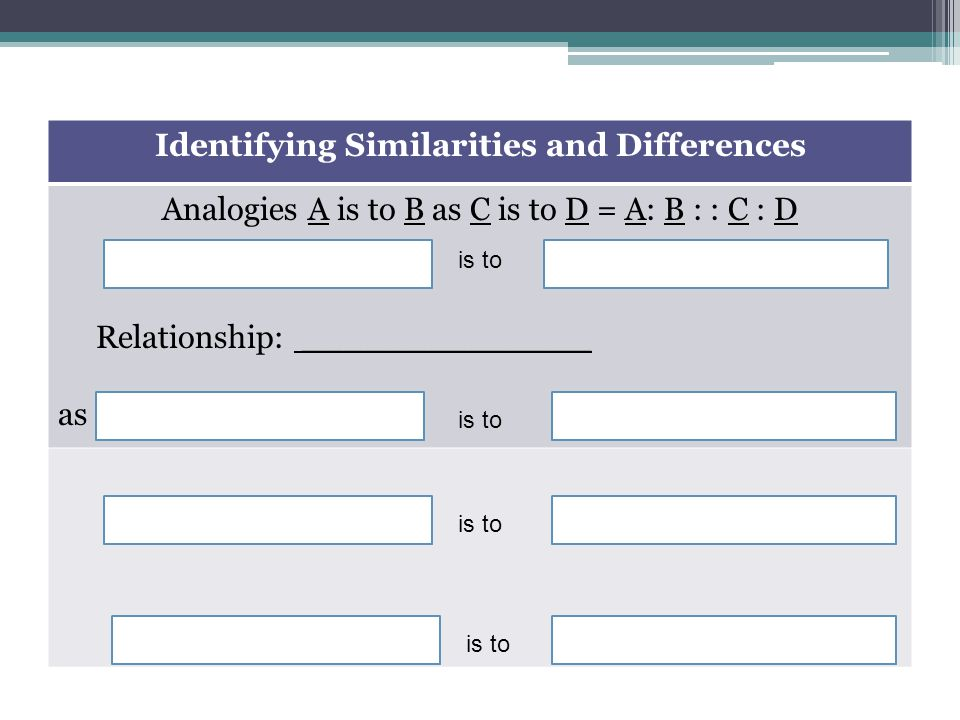 Identifying Similarities and Differences Analogies A is to B as C is to D = A: B : : C : D Relationship: ______________ as is to