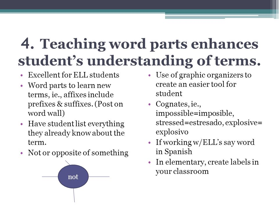 4. Teaching word parts enhances students understanding of terms.