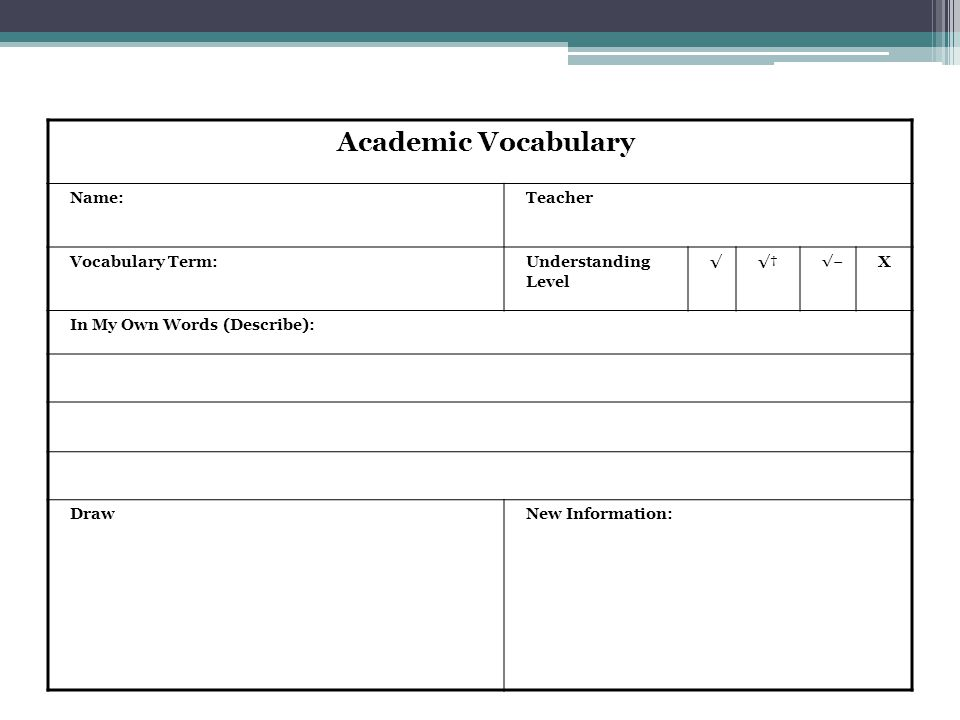 Academic Vocabulary Name:Teacher Vocabulary Term:Understanding Level X In My Own Words (Describe): DrawNew Information: