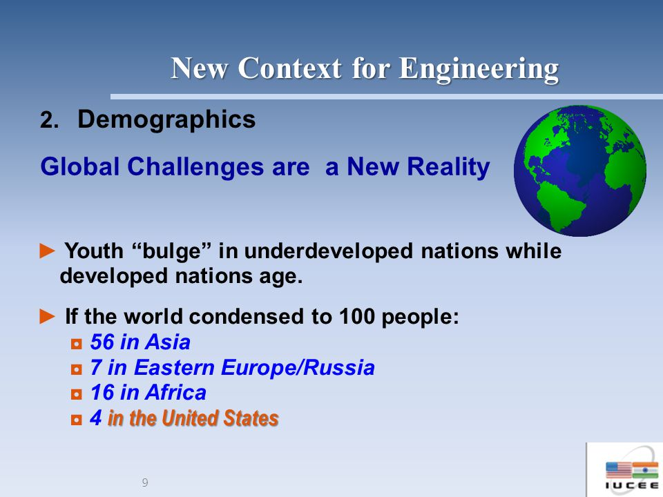 9 Global Challenges are a New Reality Youth bulge in underdeveloped nations while developed nations age. If the world condensed to 100 people: 56 in A