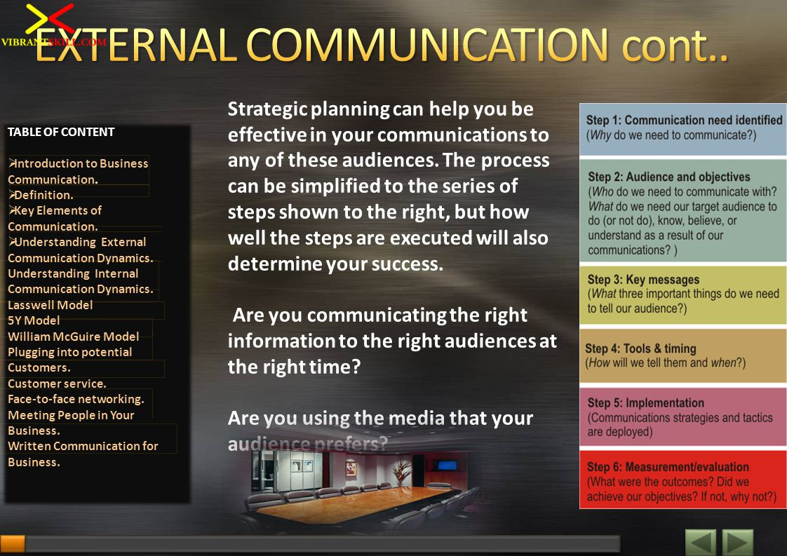 Strategic planning can help you be effective in your communications to any of these audiences.