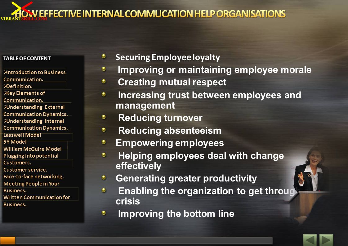Securing Employee loyalty Improving or maintaining employee morale Creating mutual respect Increasing trust between employees and management Reducing turnover Reducing absenteeism Empowering employees Helping employees deal with change effectively Generating greater productivity Enabling the organization to get through a crisis Improving the bottom line TABLE OF CONTENT Introduction to Business Communication.