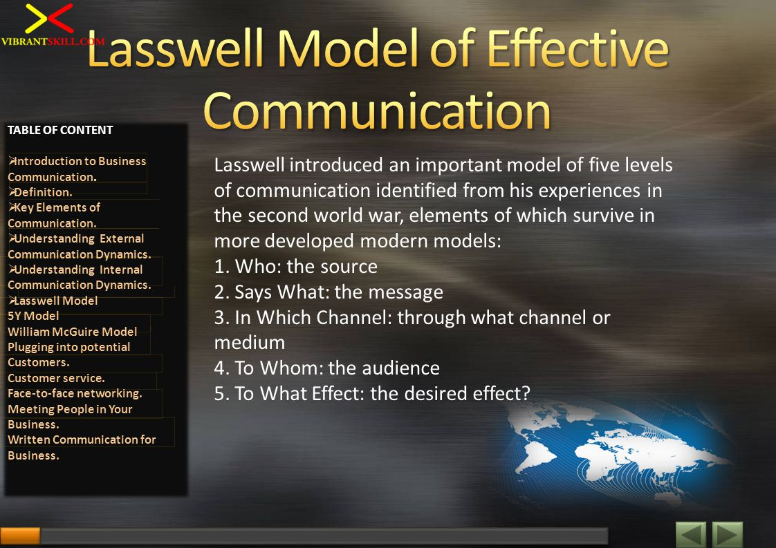 Lasswell introduced an important model of five levels of communication identified from his experiences in the second world war, elements of which survive in more developed modern models: 1.