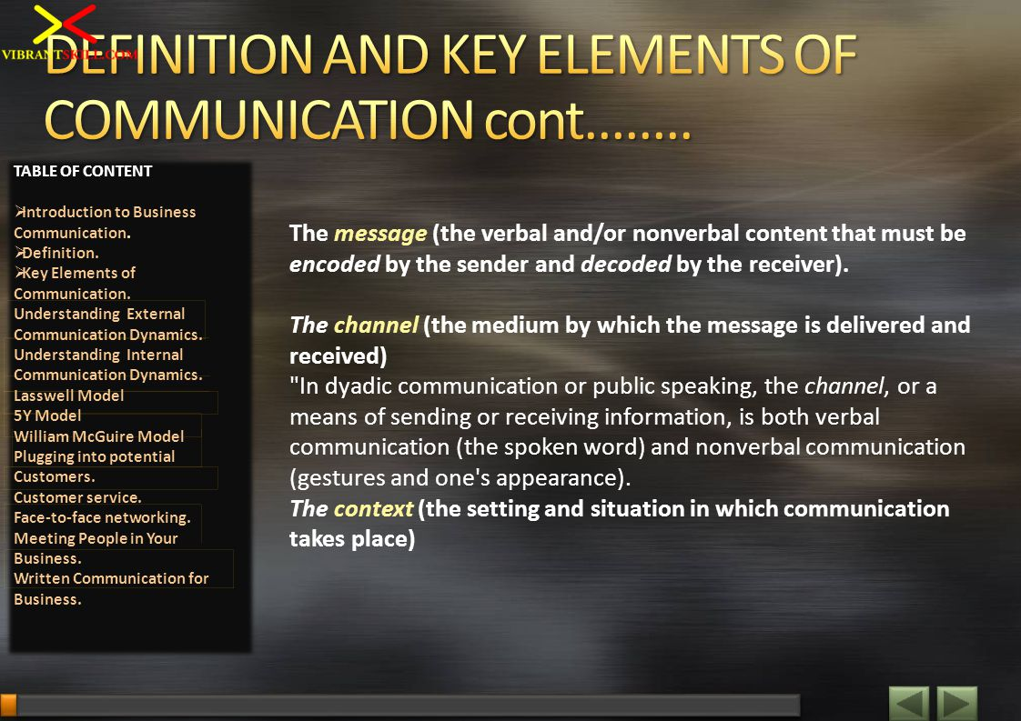 4.Where should the message be conveyed.