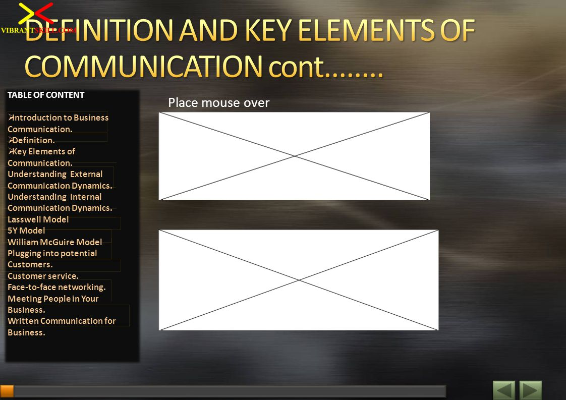 TABLE OF CONTENT Introduction to Business Communication. Definition. Key Elements of Communication. Understanding External Communication Dynamics. Und