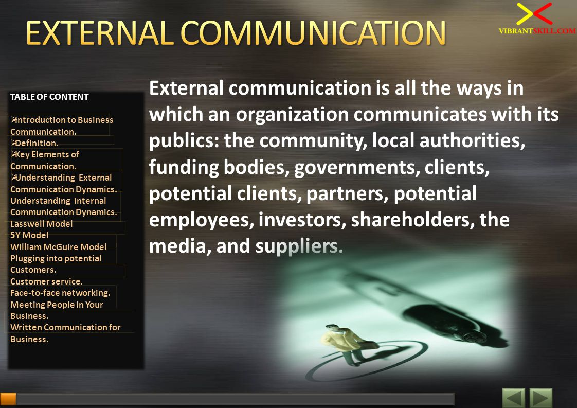 External communication is all the ways in which an organization communicates with its publics: the community, local authorities, funding bodies, governments, clients, potential clients, partners, potential employees, investors, shareholders, the media, and suppliers.
