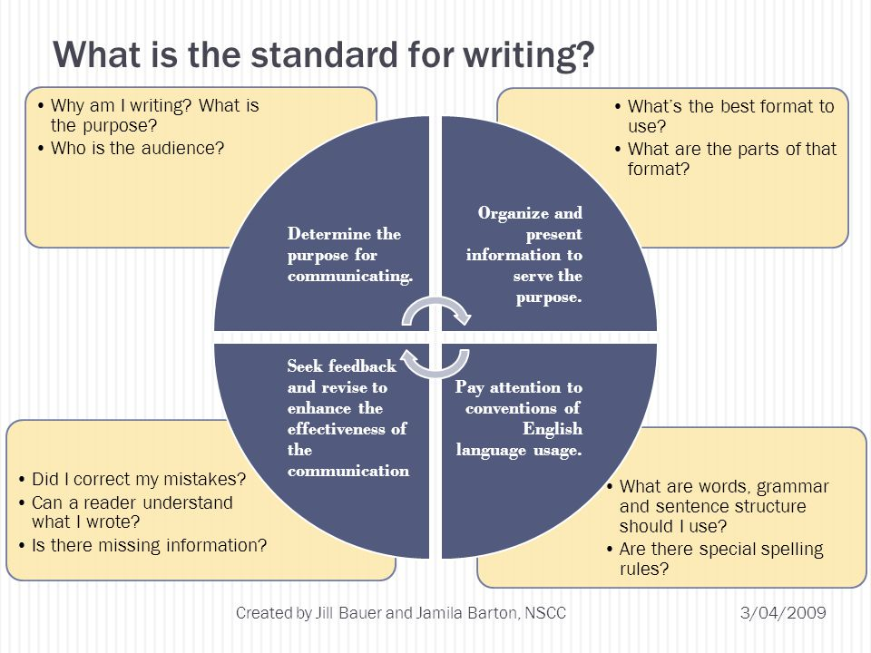 What is the standard for writing.