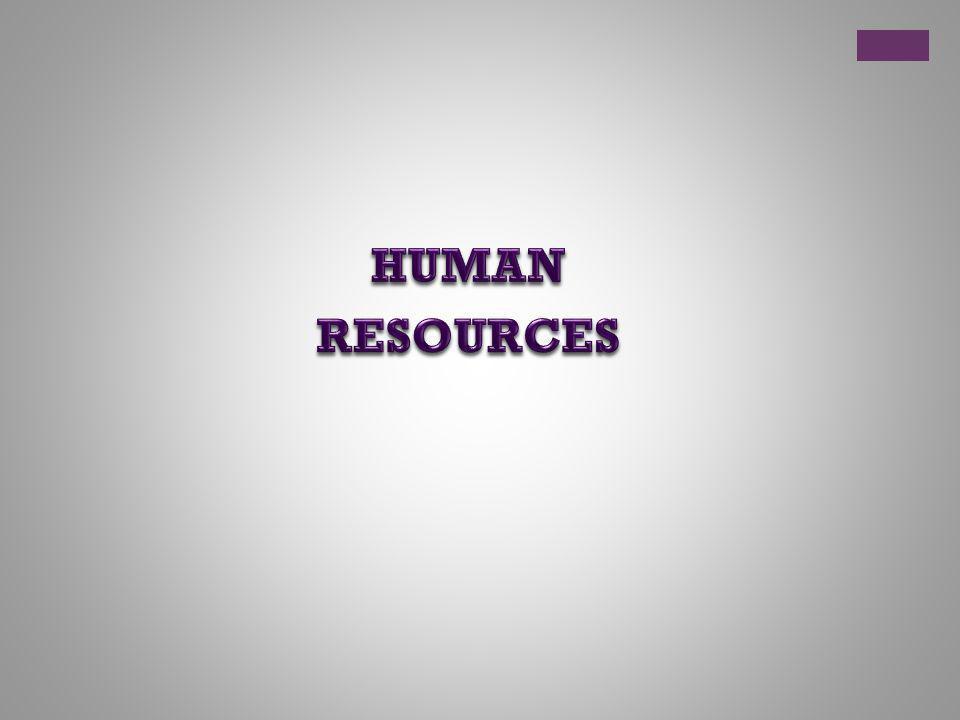 + Human Resource CORE VALUES