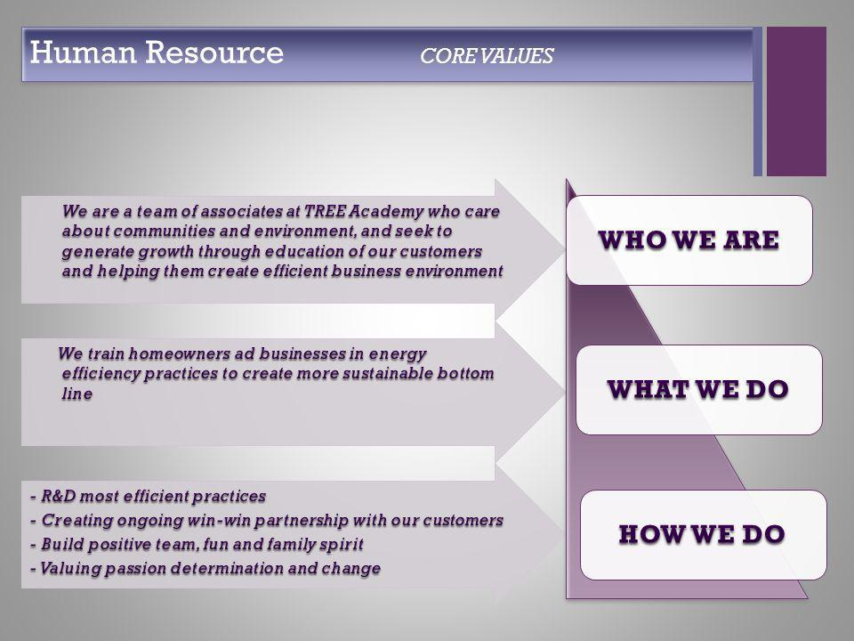+ Human Resource CORE VALUES