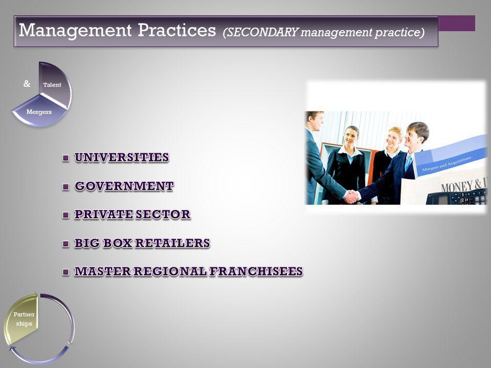 Partner ships Management Practices (SECONDARY management practice) Talent Mergers &