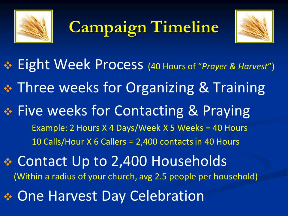 Eight Week Process (40 Hours of Prayer & Harvest) Three weeks for Organizing & Training Five weeks for Contacting & Praying Example: 2 Hours X 4 Days/