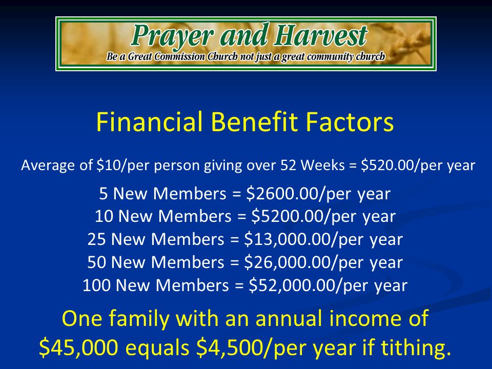 Financial Benefit Factors Average of $10/per person giving over 52 Weeks = $520.00/per year 5 New Members = $2600.00/per year 10 New Members = $5200.0