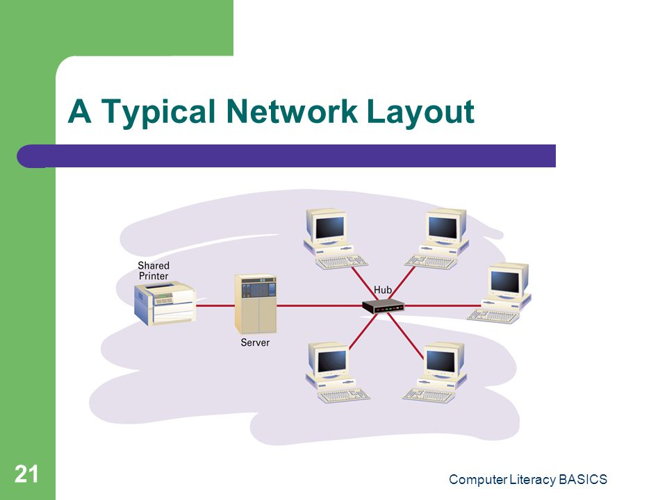 Computer Literacy BASICS 21 A Typical Network Layout