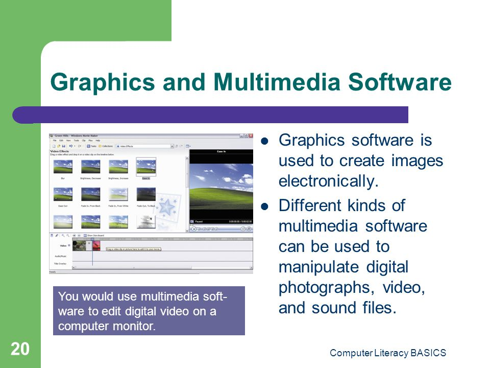 Computer Literacy BASICS 20 Graphics and Multimedia Software Graphics software is used to create images electronically. Different kinds of multimedia