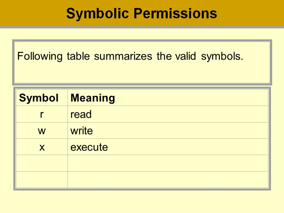 Following table summarizes the valid symbols. SymbolMeaning r read w write x execute