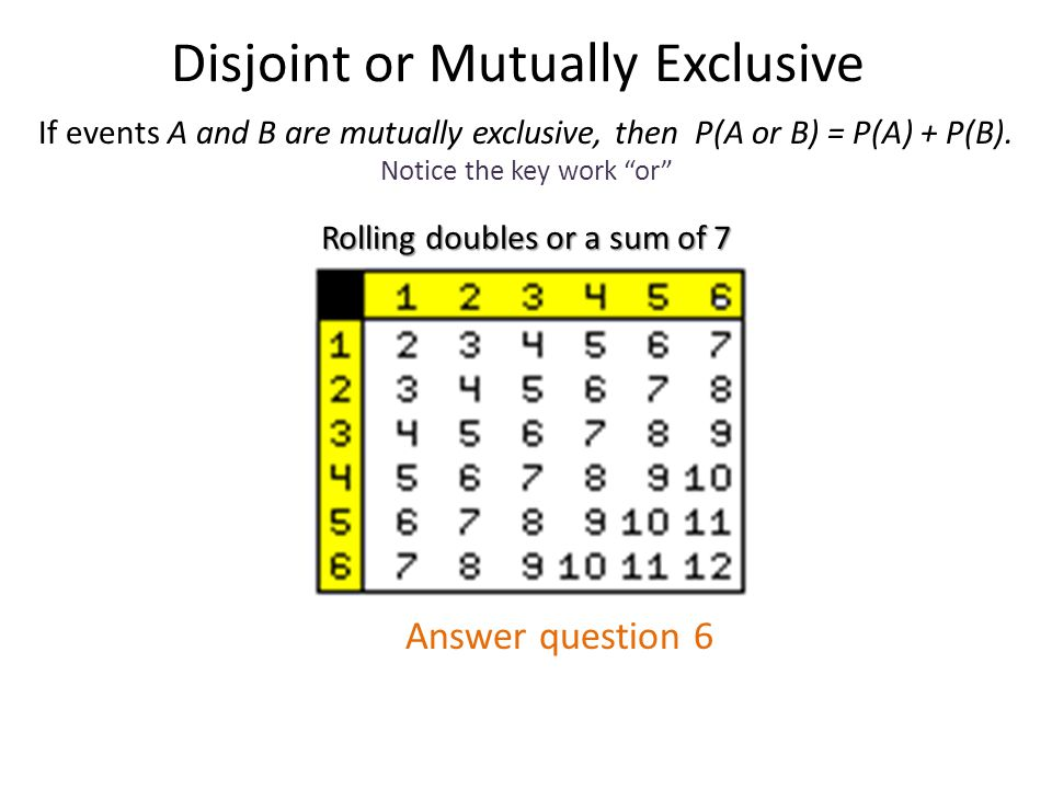 Disjoint or Mutually Exclusive Rolling doubles or a sum of 7 Answer question 6 If events A and B are mutually exclusive, then P(A or B) = P(A) + P(B).