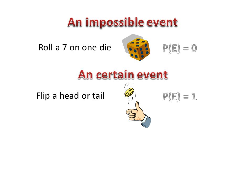 What is the probability of the outcome HTH when a coin is tossed three times? Answer question 14