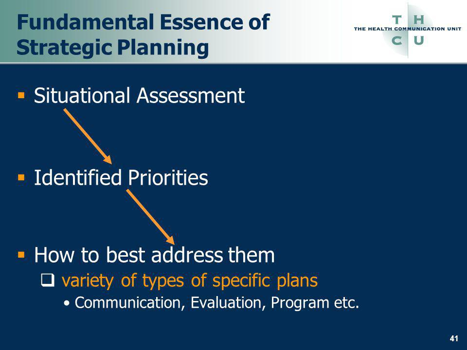 41 Fundamental Essence of Strategic Planning Situational Assessment Identified Priorities How to best address them variety of types of specific plans