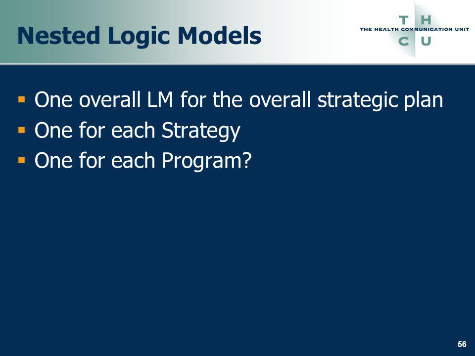 56 Nested Logic Models One overall LM for the overall strategic plan One for each Strategy One for each Program