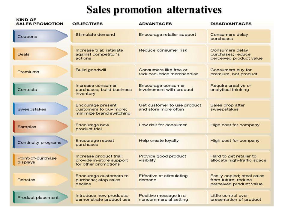 Sales promotion alternatives