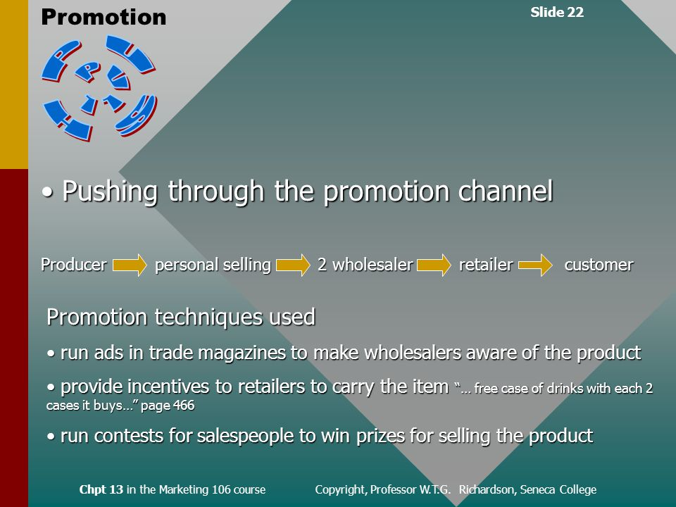 Slide 22 Promotion Chpt 13 in the Marketing 106 course Copyright, Professor W.T.G.