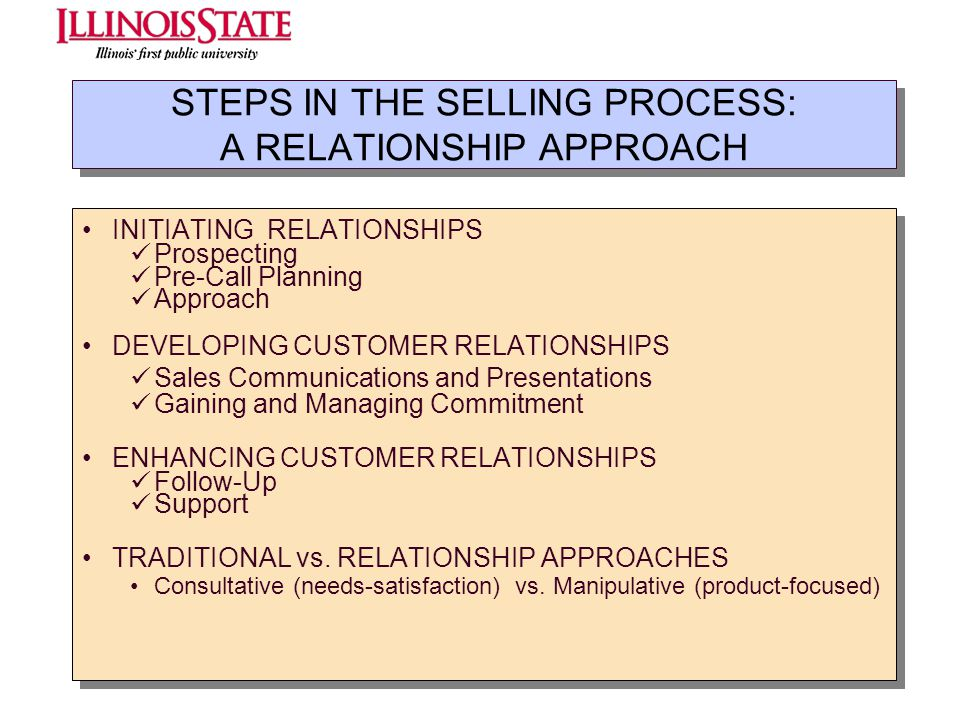 STEPS IN THE SELLING PROCESS: A RELATIONSHIP APPROACH INITIATING RELATIONSHIPS Prospecting Pre-Call Planning Approach DEVELOPING CUSTOMER RELATIONSHIP