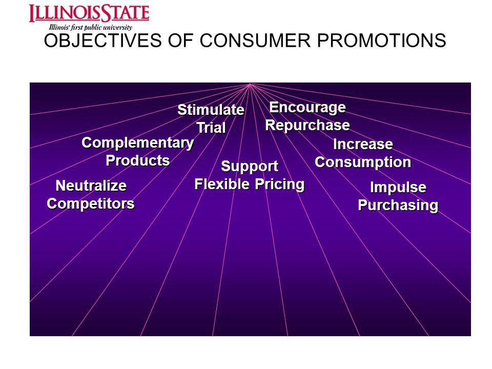 Stimulate Trial Stimulate Trial Support Flexible Pricing Support Flexible Pricing Increase Consumption Increase Consumption Neutralize Competitors Neu