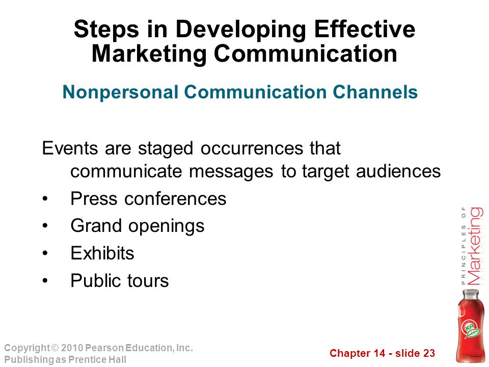 Chapter 14 - slide 23 Copyright © 2010 Pearson Education, Inc. Publishing as Prentice Hall Steps in Developing Effective Marketing Communication Event