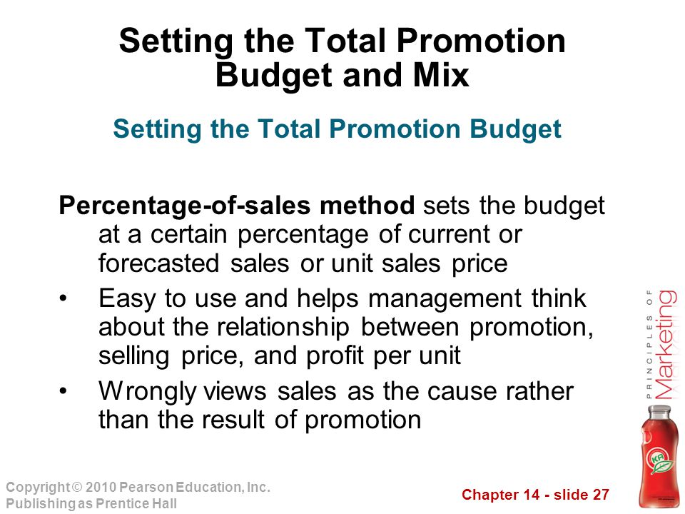 Chapter 14 - slide 27 Copyright © 2010 Pearson Education, Inc. Publishing as Prentice Hall Percentage-of-sales method sets the budget at a certain per