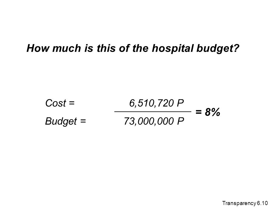 Transparency 6.10 How much is this of the hospital budget? Cost =6,510,720 P Budget = 73,000,000 P = 8%
