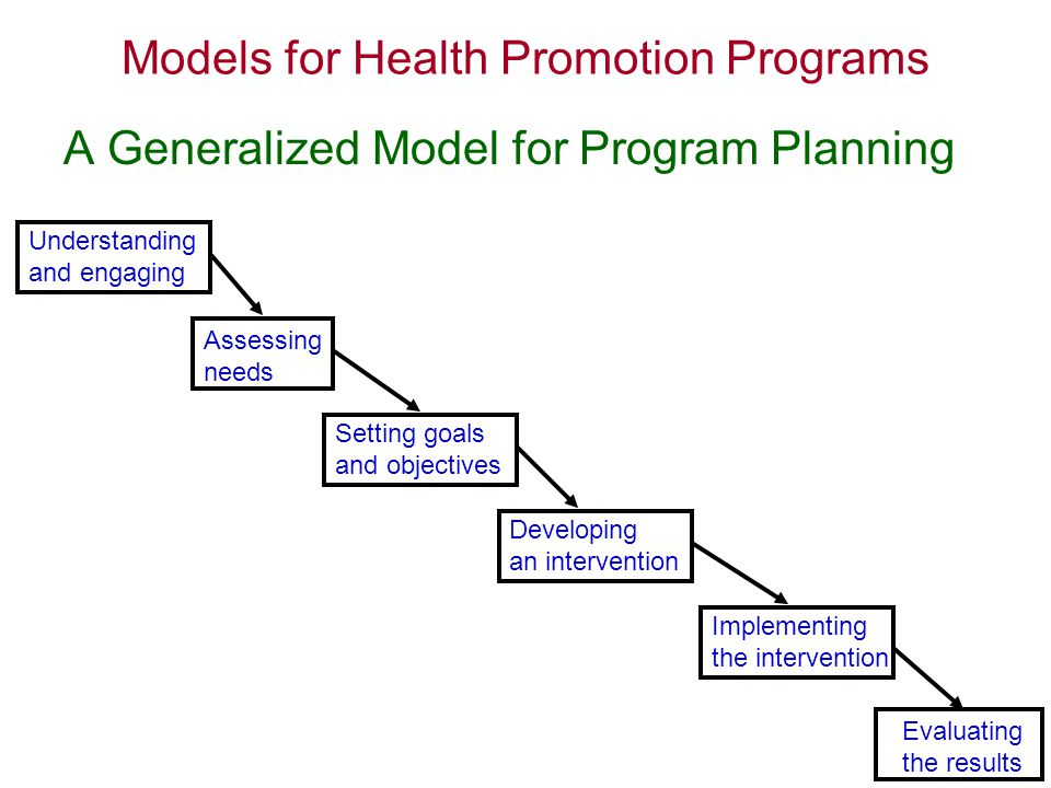 Selecting a Specific Planning Model to apply will be based on: The preferences of stakeholders (e.g., decision makers, program partners, consumers); How much time is available for planning purposes; How many resources are available for data collection and analysis; The degree to which clients are actually involved as partners in the planning process or the degree to which your planning efforts will be consumer-oriented (i.e., planning is based on the wants and needs of consumers); and Preferences of a funding agency (in the case of a grant or contract award)