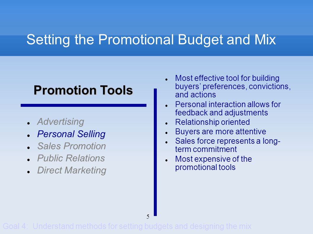 5 Setting the Promotional Budget and Mix Advertising Personal Selling Sales Promotion Public Relations Direct Marketing Most effective tool for buildi
