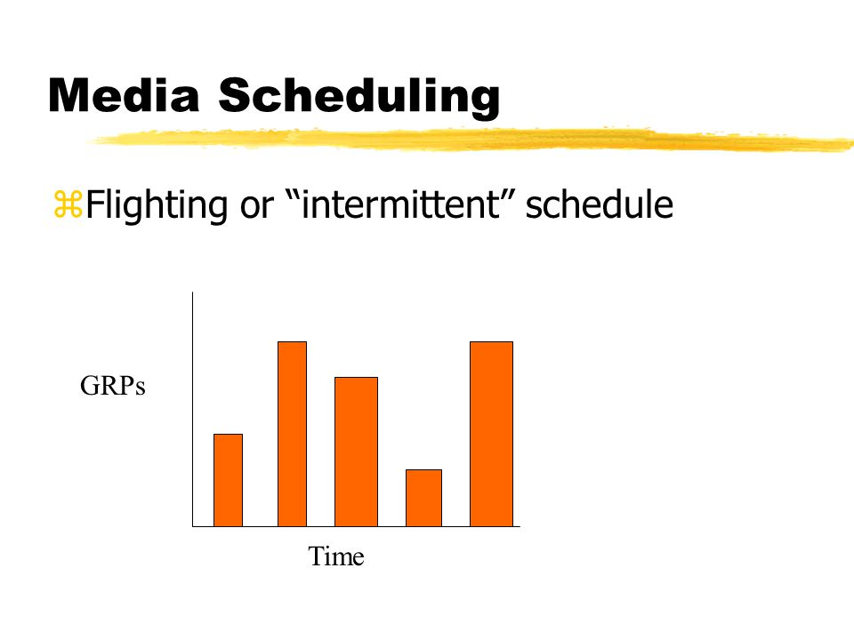 Media Scheduling zFlighting or intermittent schedule GRPs Time